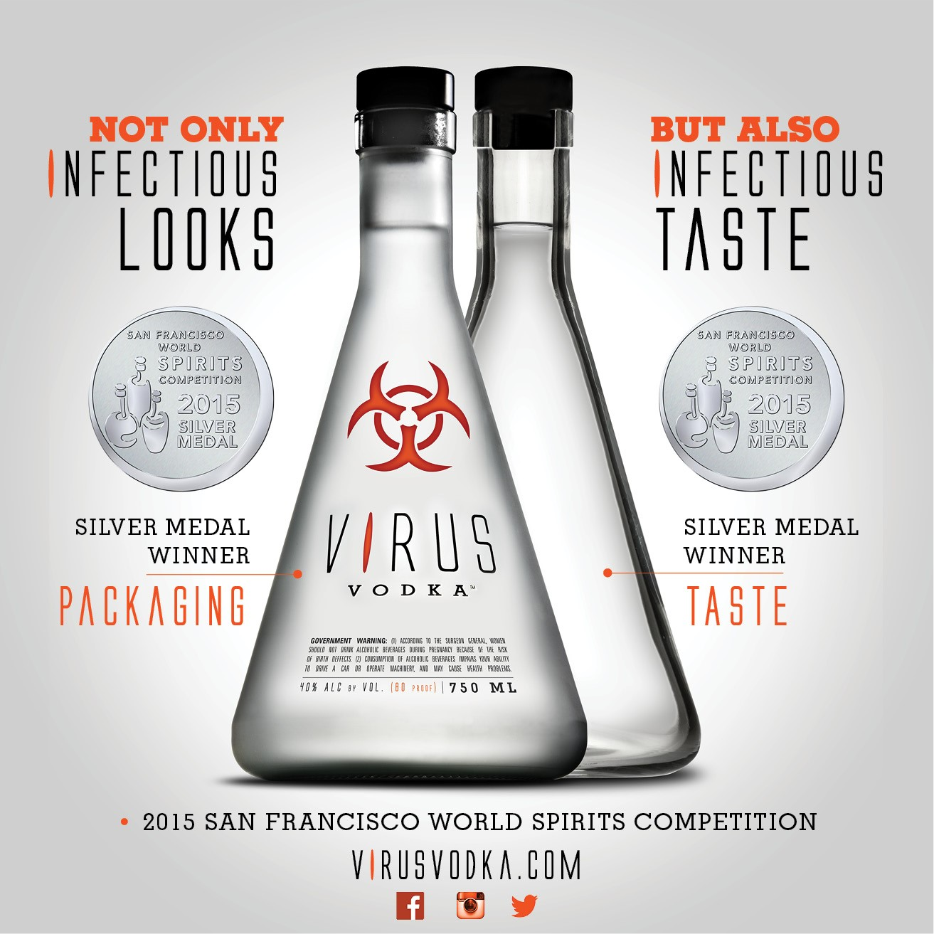 Virus Vodka  Texas Wine Lover
